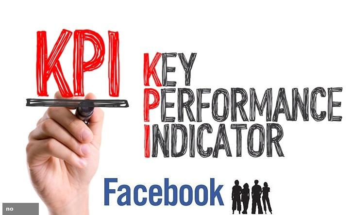 KPI Facebook Marketing đánh giá theo hiệu suất